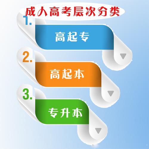 成人高考�zh�9`�z�Nj_成人高考有没有高起本的?