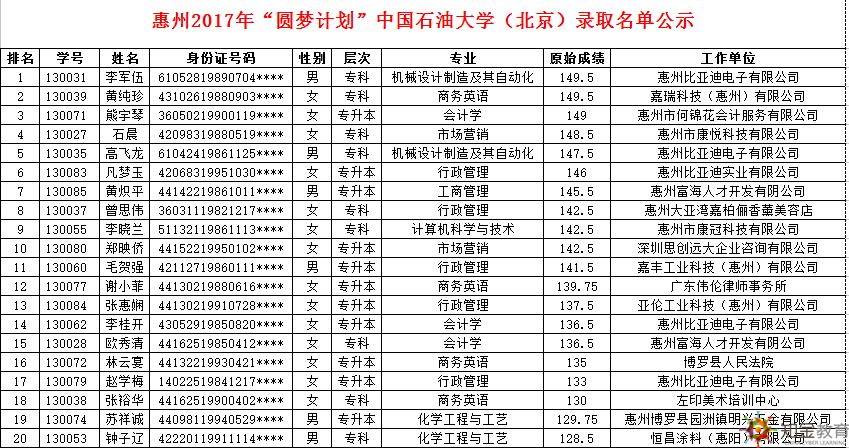 """惠州市2017年""""圆梦计划""""录取名单公示"""