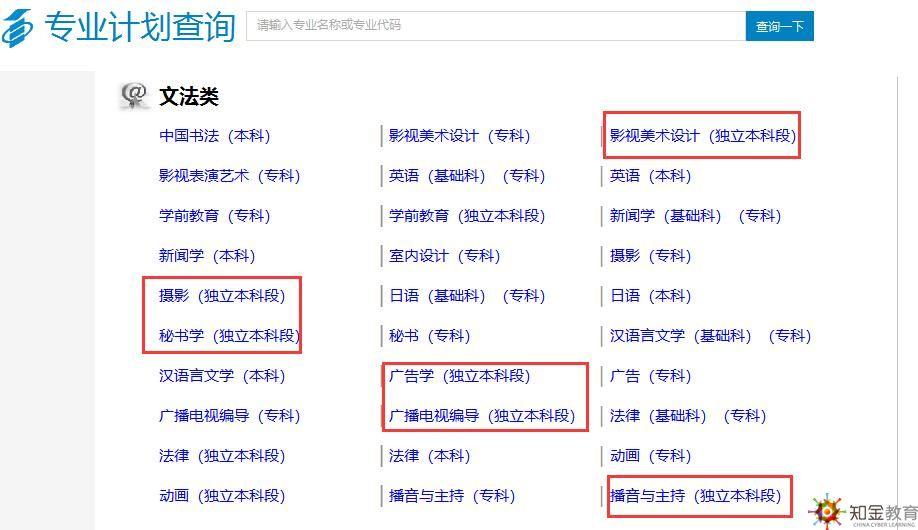 北京教育考试院公布的自考招生独立本科段专业