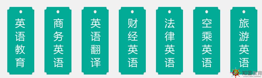 北京外国语大学夜大招生专业有哪些?多长时间毕业拿证?