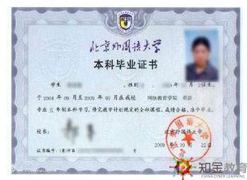 北京外国语大学成考夜大报名时间?毕业证书样本什么样?
