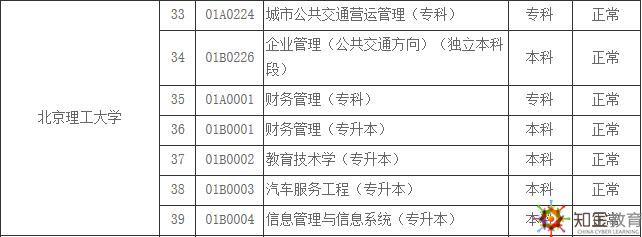 北京理工大学自考招生专业